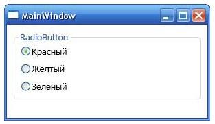 Главные элементы пользовательского интерфейса для веб-дизайнера